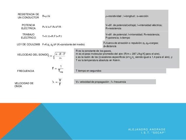 """A L E J A N D R O A N D R A D E I . S . T . """" S E C A P """" RESISTENCIA DE UN CONDUCTOR R=ρ.l/s r=resistividad ; l=longitud ..."""