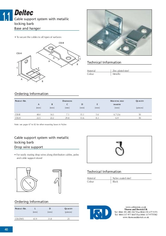 Thomas Amp Betts Deltec Continuous Length Cable Ties