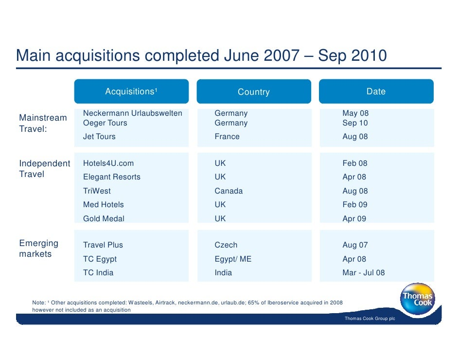 thomas cook horizontal integration