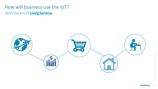 14 ©2016AmadeusITGroupanditsaffiliatesandsubsidiaries How will business use the IoT? With the era of Living Services