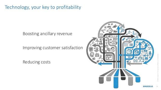 26 Improving customer satisfaction Reducing costs ©2016AmadeusITGroupanditsaffiliatesandsubsidiaries Technology, your key ...