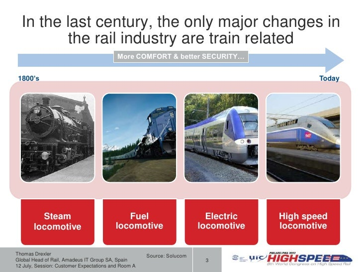 In the last century, the only major changes in          the rail industry are train related                               ...