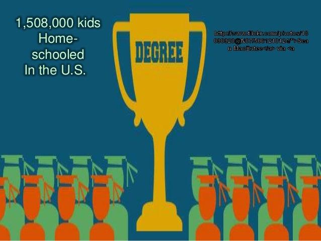 1,508,000 kids Homeschooled In the U.S.