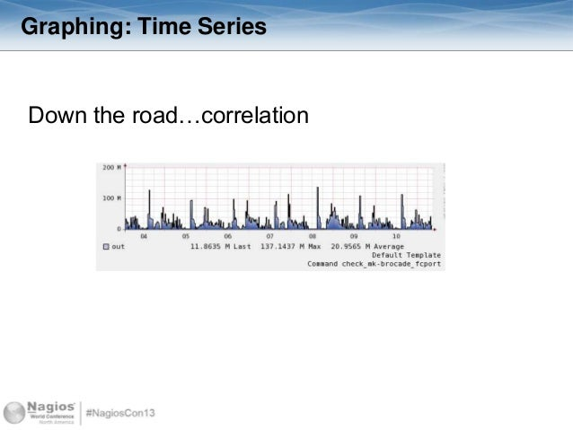 Graphing: Time Series Down the road…correlation