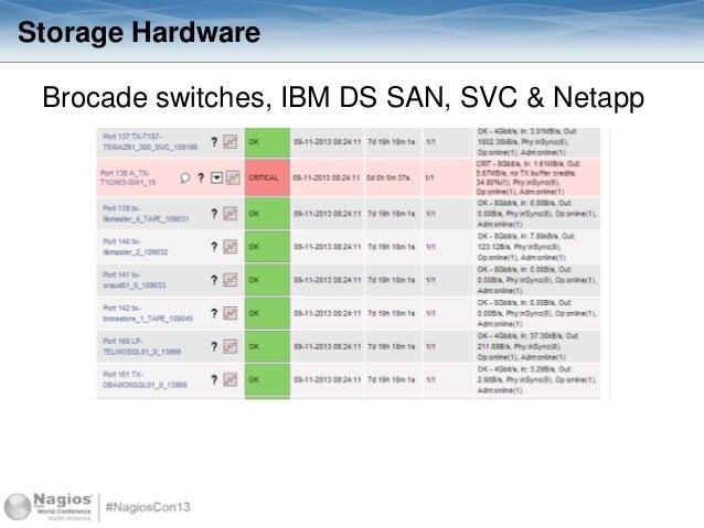 Storage Hardware Brocade switches, IBM DS SAN, SVC & Netapp