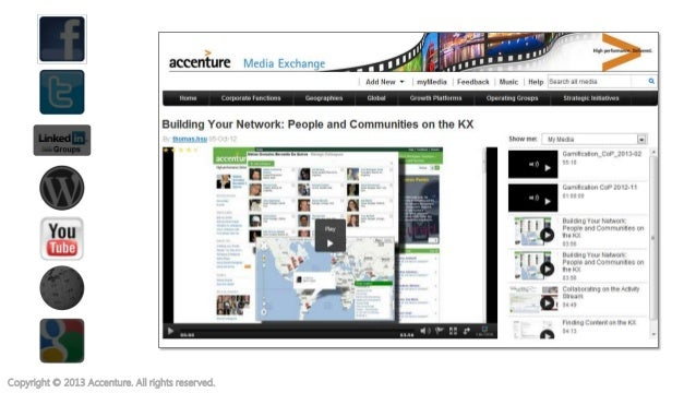 Accenture meaning in chat