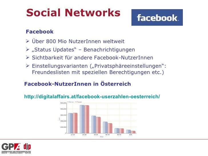 """Social NetworksFacebook Über 800 Mio NutzerInnen weltweit """"Status Updates"""" – Benachrichtigungen Sichtbarkeit für andere..."""