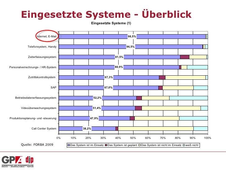 Eingesetzte Systeme - Überblick                                                            Eingesetzte Systeme (1)        ...