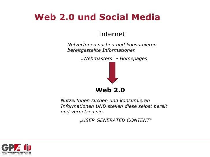 Web 2.0 und Social Media                     Internet       NutzerInnen suchen und konsumieren       bereitgestellte Infor...