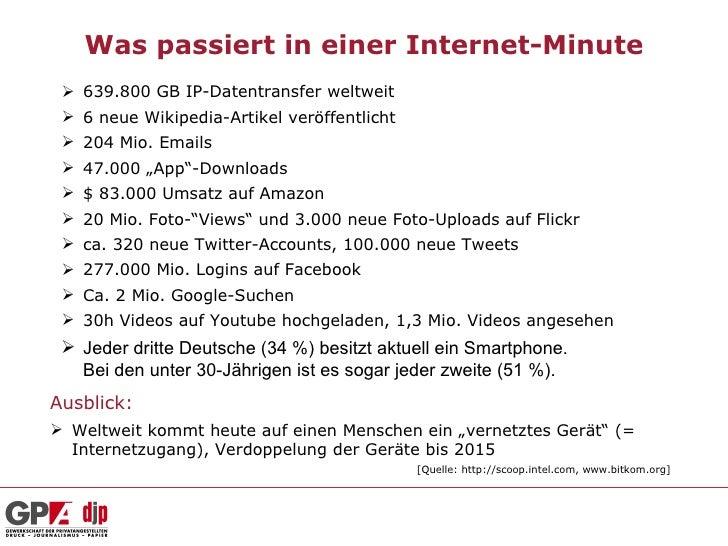 Was passiert in einer Internet-Minute  639.800 GB IP-Datentransfer weltweit  6 neue Wikipedia-Artikel veröffentlicht  2...