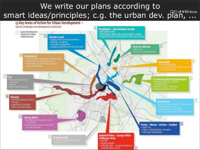 We write our plans according tosmart ideas/principles; c.g. the urban dev. plan, ...