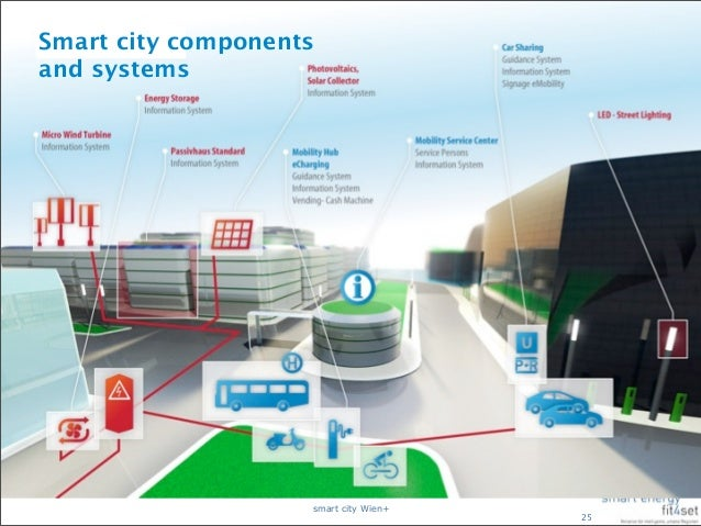 Smart city componentsand systems                    smart city Wien+                                       25