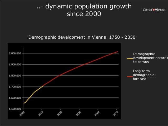 ... dynamic population growth            since 2000Demographic development in Vienna 1750 - 2050                          ...