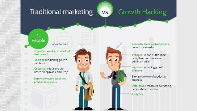 Famous growth hacks