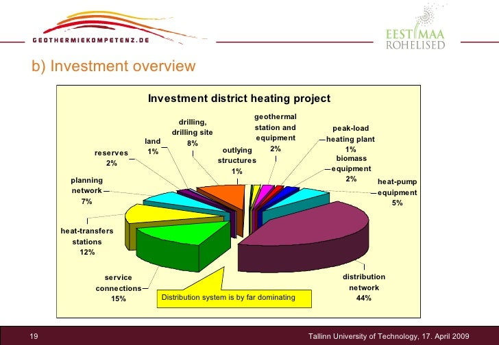 Economic Aspects of Geothermal District. Heating and Power Generation…