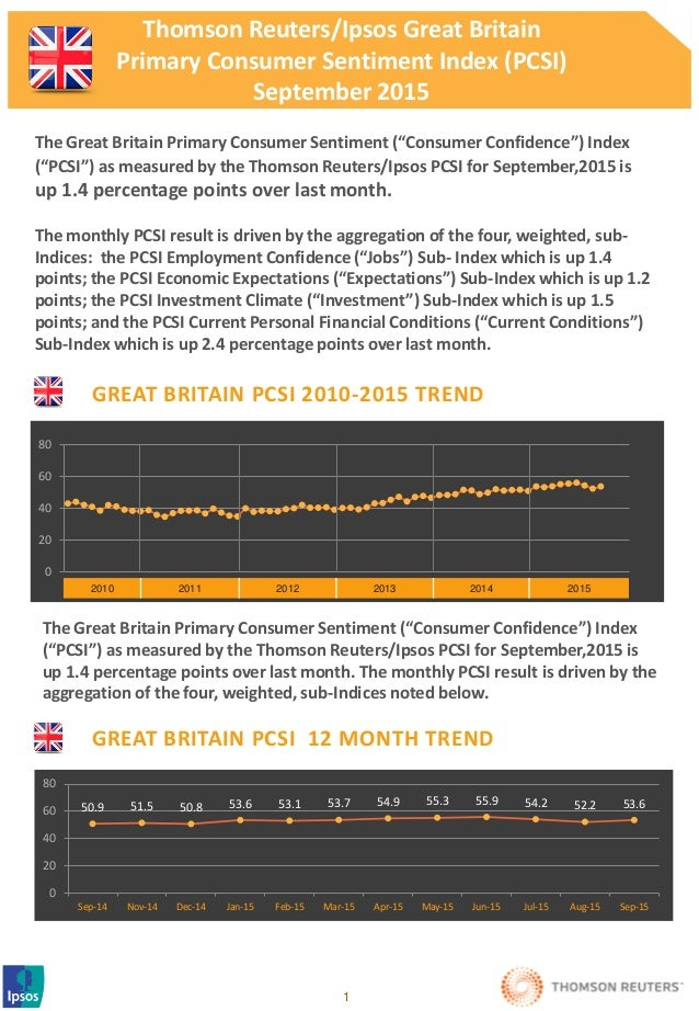 GREAT BRITAIN PCSI 2010-2015 TREND 1 2010 2011 2012 2013 2014 2015 GREAT BRITAIN PCSI 12 MONTH TREND 50.9 51.5 50.8 53.6 5...