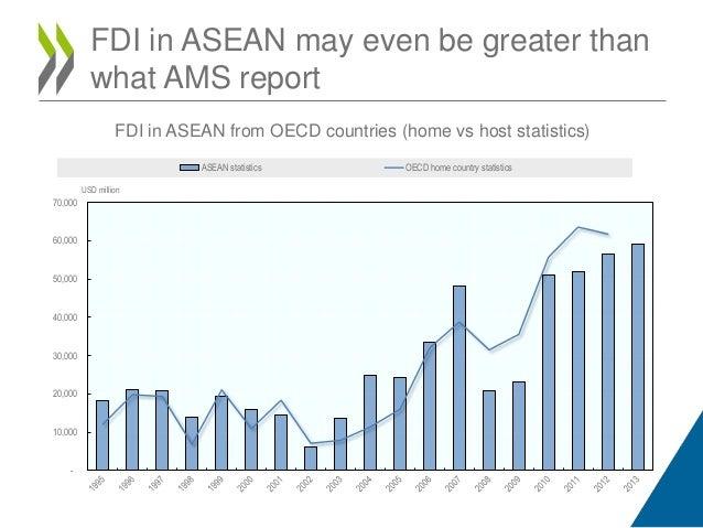 asean open sky policy pdf