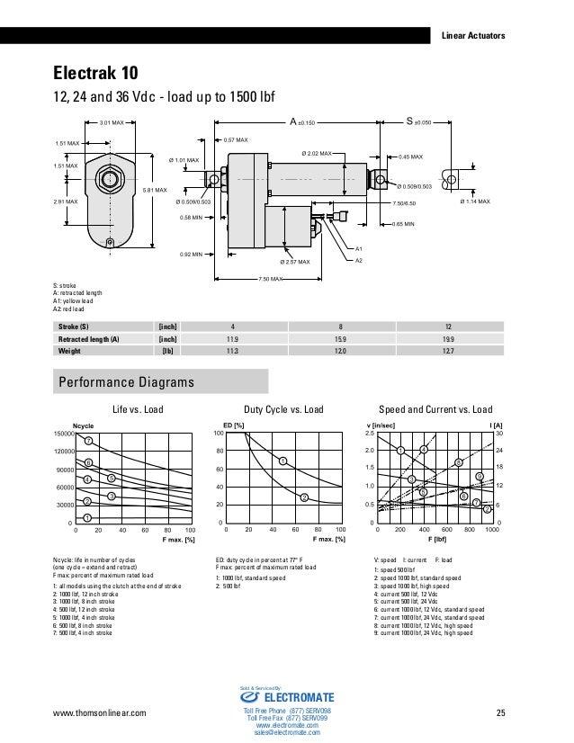 Linear Actuator Wiring Diagram : Wiring diagrams for linear actuators diagram