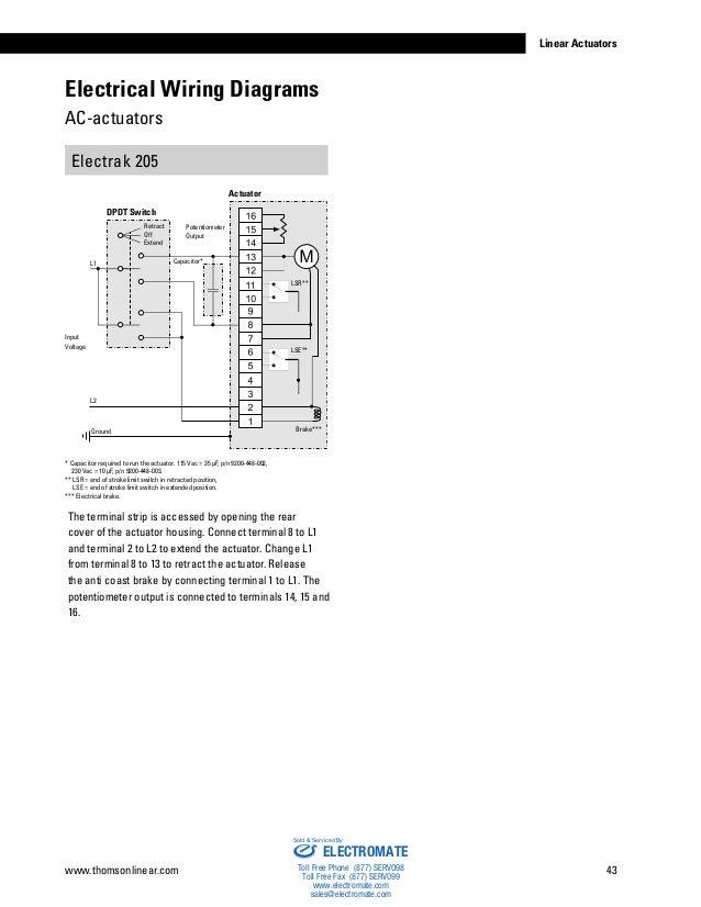 thomson linear actuators catalog rh slideshare net Rotork Actuator Wiring Diagram Auma Actuators Wiring Diagram PDF