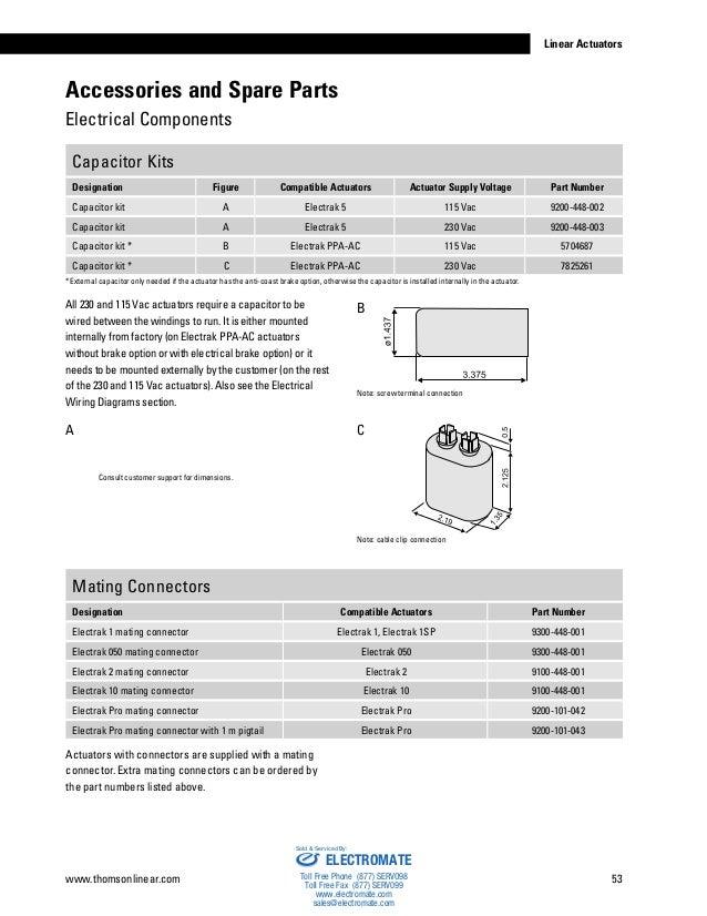 thomson linear actuators catalog rh slideshare net Hydraulic Gear Pump Diagram Hydraulic Gear Pump Diagram