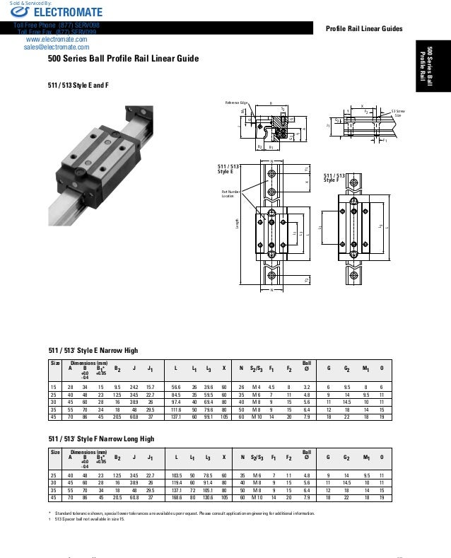 Thomson profile rail_linear_guides_catalog