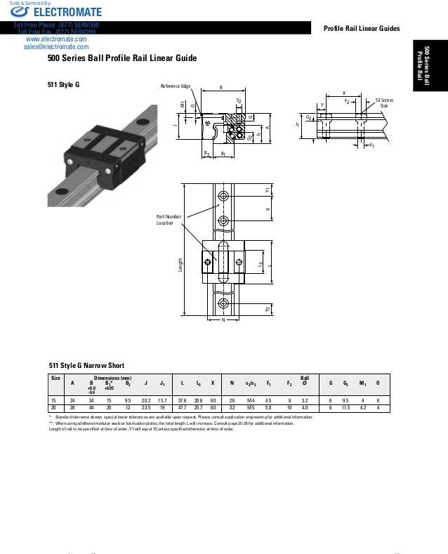 Thomson profile rail_linear_guides_catalog