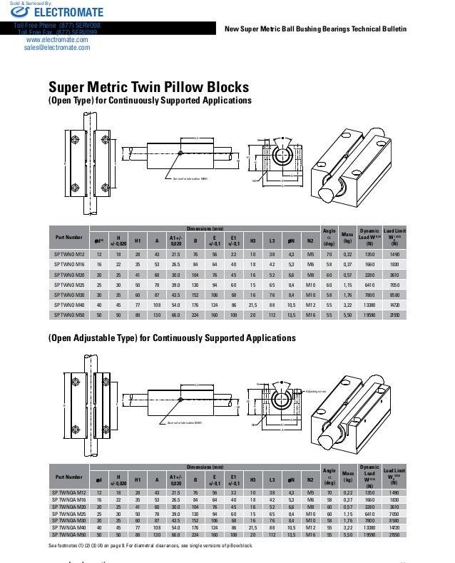 Set Screw Type Bore Diameters 11 mm and 16 mm NBK MJC-55-EWH-11-16 Jaw Flexible Coupling
