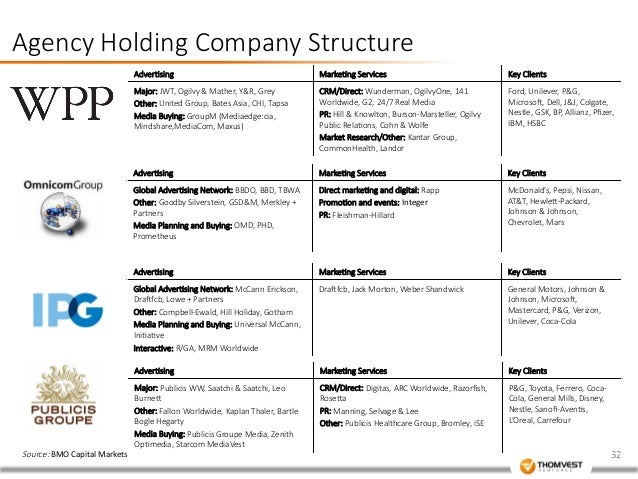 Thomvest advertising technology overview sept 2014 for Ad agency in usa
