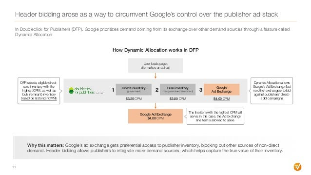 Header bidding arose as a way to circumvent Google's control over the publisher ad stack 11 In Doubleclick for Publishers ...