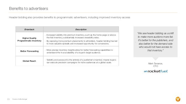 Benefits to advertisers 23 Header bidding also provides benefits to programmatic advertisers, including improved inventory...