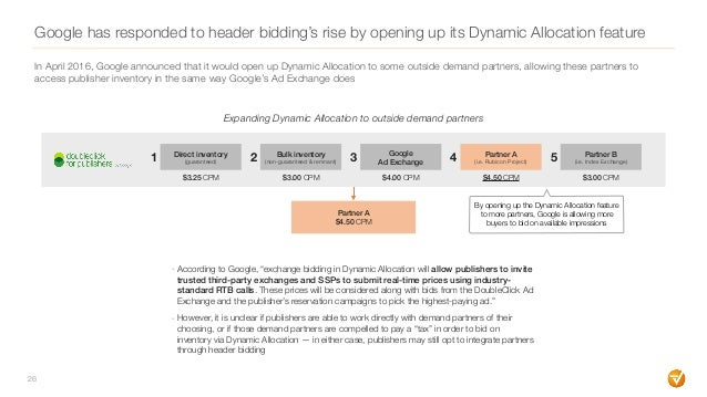 Google has responded to header bidding's rise by opening up its Dynamic Allocation feature 26 In April 2016, Google announ...