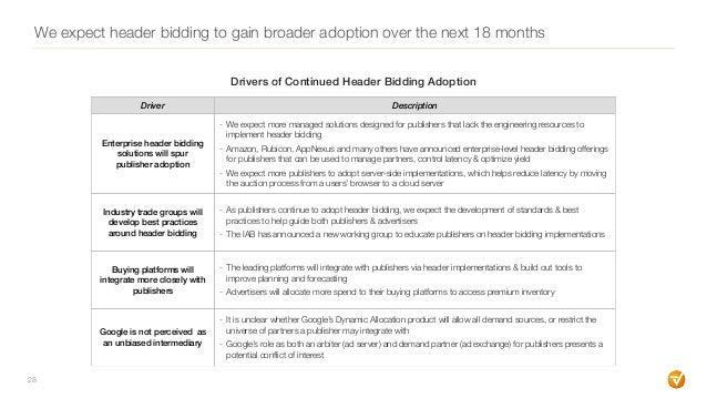 We expect header bidding to gain broader adoption over the next 18 months 28 Driver Description Enterprise header bidding ...