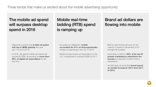 Thomvest Mobile Advertising Overview - February 2016 Slide 2