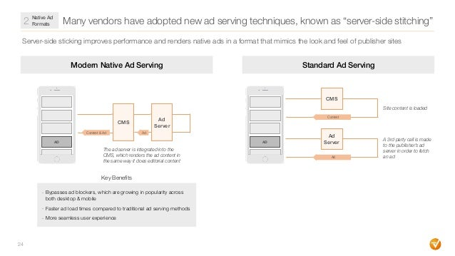 """Many vendors have adopted new ad serving techniques, known as """"server-side stitching"""" 24 Standard Ad ServingModern Native ..."""