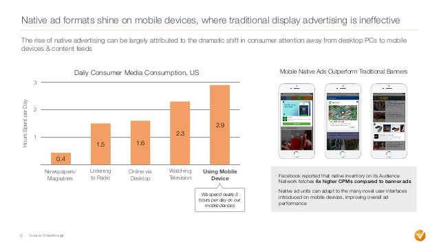 Native ad formats shine on mobile devices, where traditional display advertising is ineffective 6 Source: Sharethrough The...