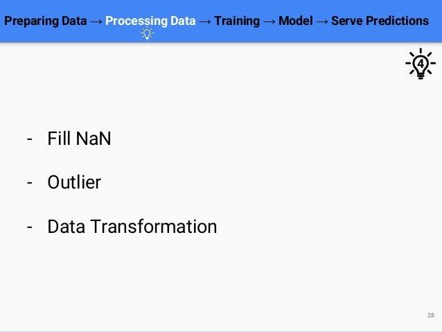 Preparing Data → Processing Data → Training → Model → Serve Predictions 28 - Fill NaN - Outlier - Data Transformation 4