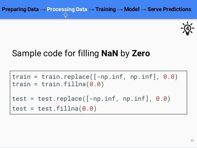 30 train = train.replace([-np.inf, np.inf], 0.0) train = train.fillna(0.0) test = test.replace([-np.inf, np.inf], 0.0) tes...