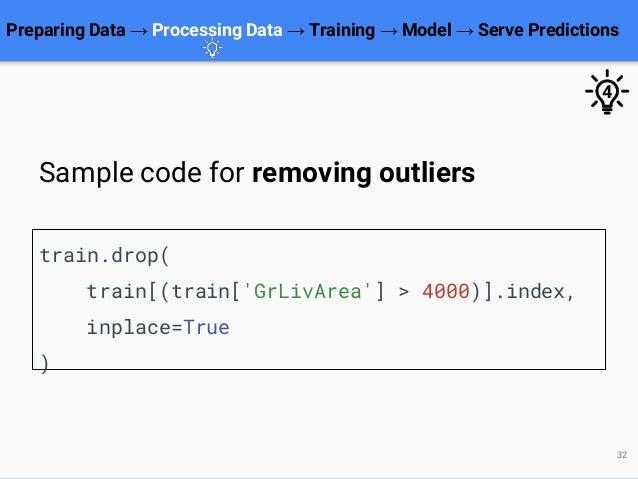 32 train.drop( train[(train['GrLivArea'] > 4000)].index, inplace=True ) Preparing Data → Processing Data → Training → Mode...