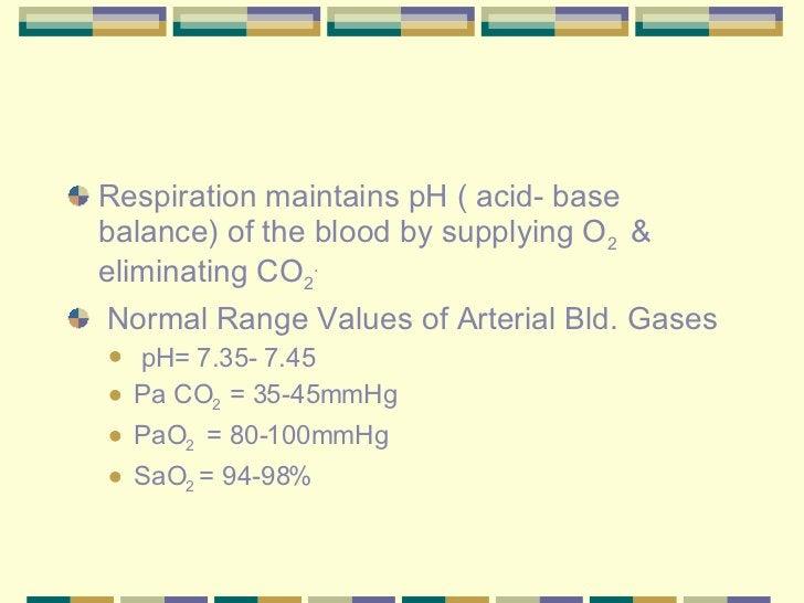 <ul><li>Respiration maintains pH ( acid- base balance) of the blood by supplying O 2  & eliminating CO 2 .  </li></ul><ul>...