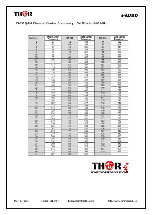 Thor Broadcast H-4 ADHD User Manual