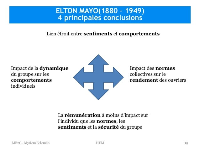elton mayo s definition of management In elton mayo's theory of management, it is proposed that employees are  the  standards of accomplishment have some level of meaning to each employee.