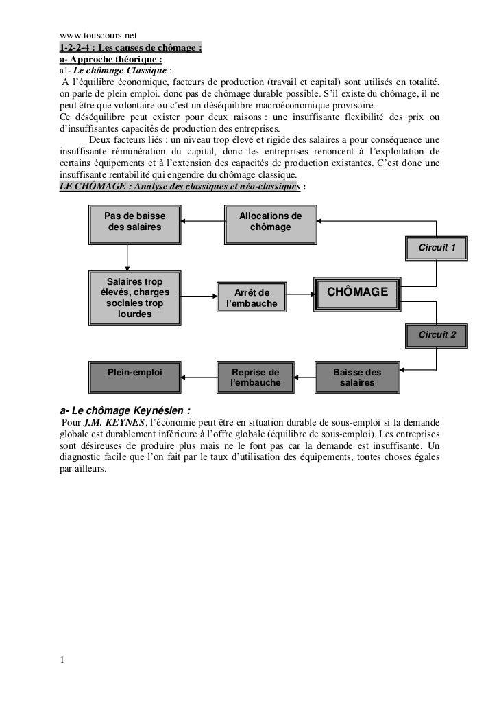 www.touscours.net1-2-2-4 : Les causes de chômage :a- Approche théorique :a1- Le chômage Classique : A l'équilibre économiq...