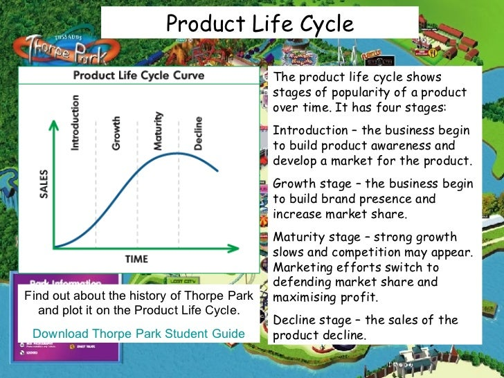 What are the four stages in the product life cycle