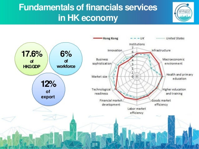 Hong Kong: Asia's premiere Fintech Hub Slide 2