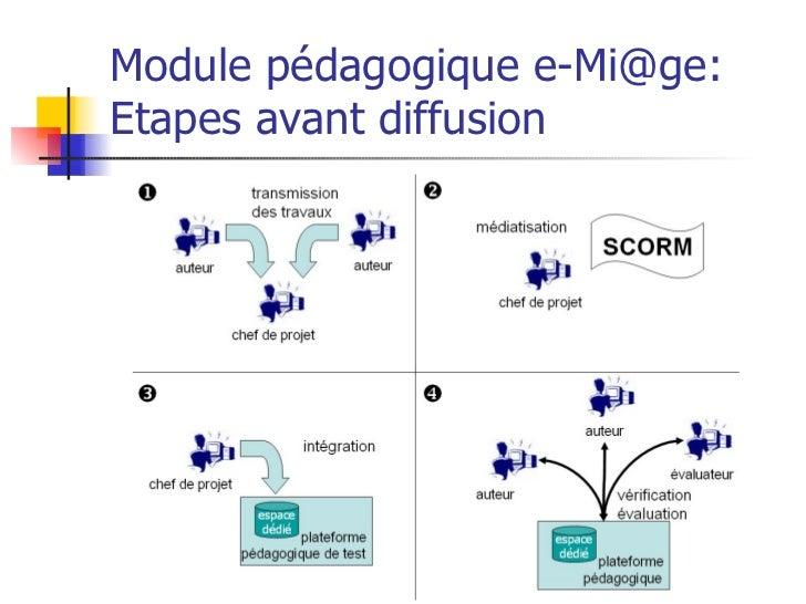 De la production à la diffusion d'objets pédagogiques: une approche collaborative standardisée - Thot 2006 Slide 2