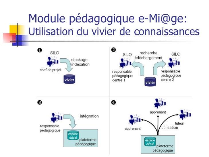 De la production à la diffusion d'objets pédagogiques: une approche collaborative standardisée - Thot 2006 Slide 3