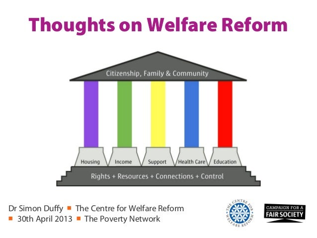 Thoughts on Welfare ReformDr Simon Duffy ■ The Centre for Welfare Reform■ 30th April 2013 ■ The Poverty Network
