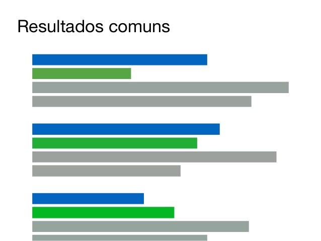 """Resultados """"enriquecidos""""  > >  > >  > >"""