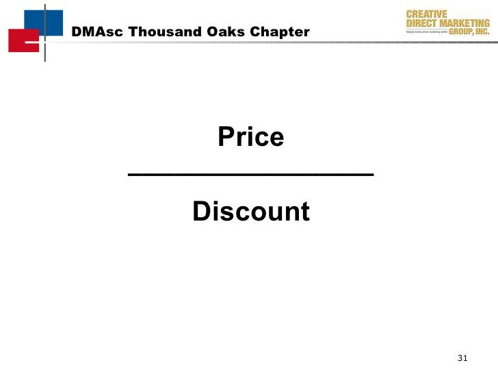 Price ________________ Discount