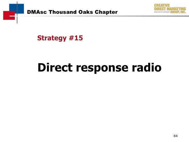 Strategy #15 Direct response radio